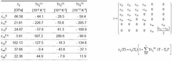 リン酸ガリウム,単結晶,光学結晶...